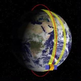 Polar orbit satellite orbit with high inclination