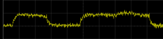 Side-channel attack - An attempt to decode RSA ... Key bits using power analysis. The left peak represents the CPU power variations during the step of the algorithm without multiplication, the right (broader) peak – step with multiplication, allowing to read bits 0, 1.