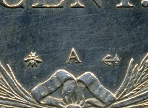 Mint mark - Mint mark and privy marks on French Cochinchina 20 Cents 1879, Paris Mint