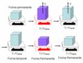 Programacion de efecto termico.png