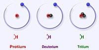 Protium deuterium tritium.jpg