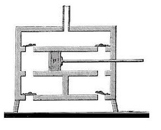 Carcel lamp - The pump mechanism used to pump lamp oil to the burner in the Carcel lamp of 1800. The pump was immersed in the lamp oil reservoir. The piston was powered by a clockwork motor , which is not shown.