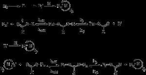 Living free-radical polymerization - Image: RAFT