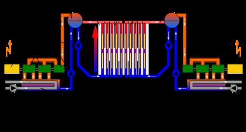 Схема энергоблока АЭС с