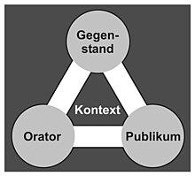 Die medizinische Dissertation/ Druckversion – Wikibooks, Sammlung ...