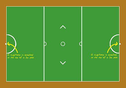 Ringball  Wikipedia