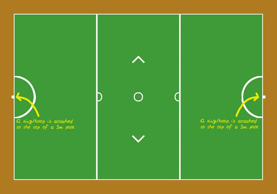Ringball court layout