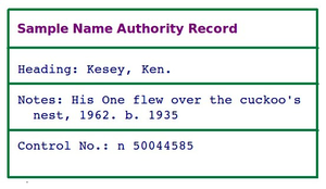 Authority control - Image: Sample Name Authority Record