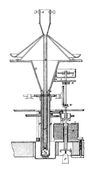 William Petrie (electrical engineer) - Staite-Petrie self-regulating arc lamp, 1847