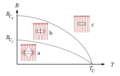 Superconductor interactions with magnetic field.png