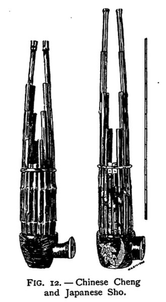 Shō (instrument) - Image: THOM Chinese Cheng and Japanese Sho