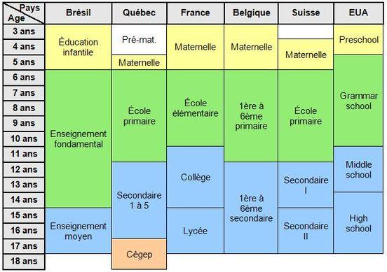 calendrier scolaire etats unis