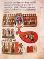 Tetraevangelia of Ivan Alexander 02.png