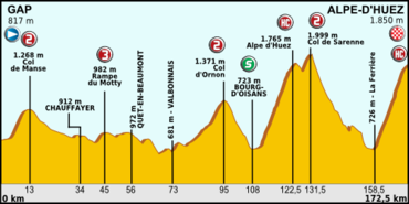 Tour De France 201318 Etappe Wikipedia