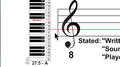 Treble Clef - Guitar - G equals 196 - G below Mid C.png