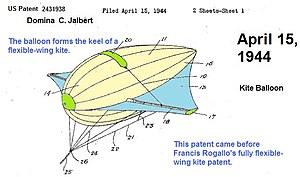 Domina Jalbert - Annotated form of drawing from April 15, 1944 patent for Kite Balloon