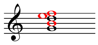 Viennese trichord - Image: Viennese trichord as dominant