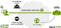 Wat is VPN (Virtual Private Network)?.png