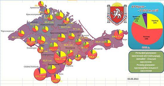 Krim Wikipedia Den Frie Encyklopaedi
