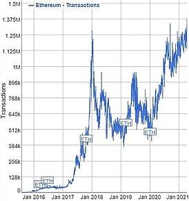 fondi di trading cripto bitcoin breakout di trading