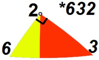 Trihexagonal tiling - Image: 632 fundamental domain t 1