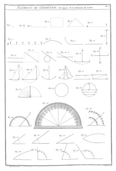 File:A-J Roubo - L'Art du Menuisier - Planche 001.png