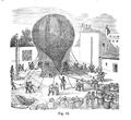 Aerostatic balloon (Fornari 1903).png