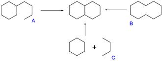 Annulation - Annulation: A intramolecular ring closing B transannulation C cycloaddition