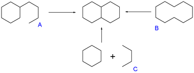Annulation: A intramolecular ring closing B transannulation C cycloaddition