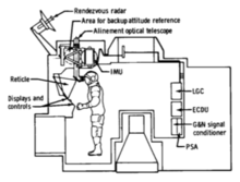 apollo spacecraft guidance system - photo #28