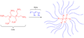 Arm-first approach to star-shaped polymers.png