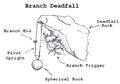 BranchTriggerDeadfall.png