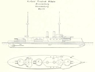 Brandenburg-class battleship - Image: Brandenburg Brassey's