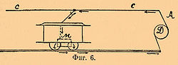 Brockhaus-Efron Electric Railways 6.jpg