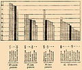 Brockhaus and Efron Jewish Encyclopedia e6 757-1.jpg
