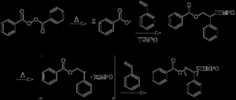Radical polymerization - Wikiwand
