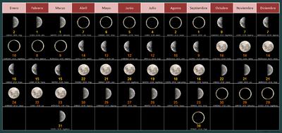 how to show lunar calendar in google calendar