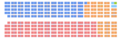 Canada 2015 Federal Election seats projection.png