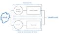 Comparació Sistema-Biologic.png