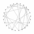 Complex network n25 ER model.png