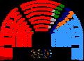Congreso de los Diputados de la II Legislatura de España.png