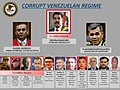 Corrupt venezuelan regime.jpg