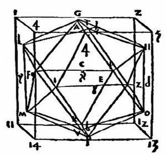 De Prospectiva pingendi - An icosahedron in perspective from De Prospectiva pingendi
