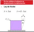Deformacion en solidos Ley de Hooke.png