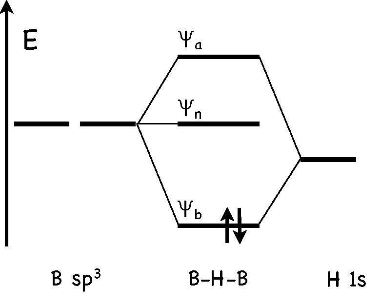 file diborane b-h-b mo diagram pdf