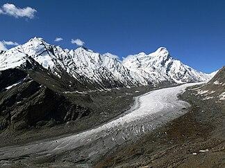 Leh Ladakh Tour Packages Jammu And Kashmir