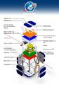 ESTCube-1 Assembly ET.png