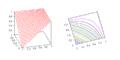 EinsteinSum-graph-contour.png