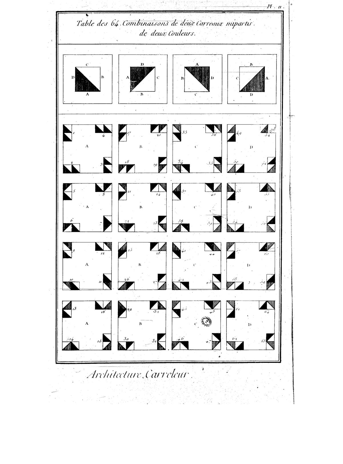 Combinatoire Wikipedia