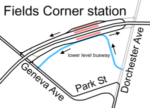 Fields Corner (MBTA station) - Original configuration of Fields Corner with streetcar loop and separate busway